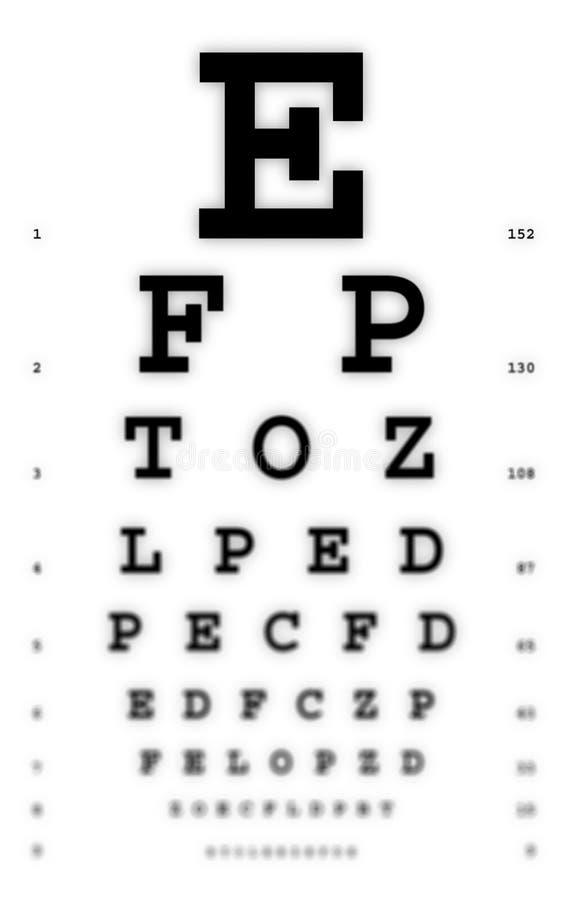 Médico - vista borrosa de la carta de ojo imágenes de archivo libres de regalías