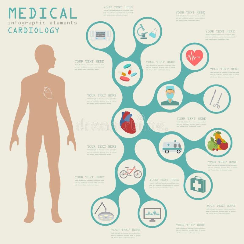 Médico y atención sanitaria infographic, infographics de la cardiología ilustración del vector