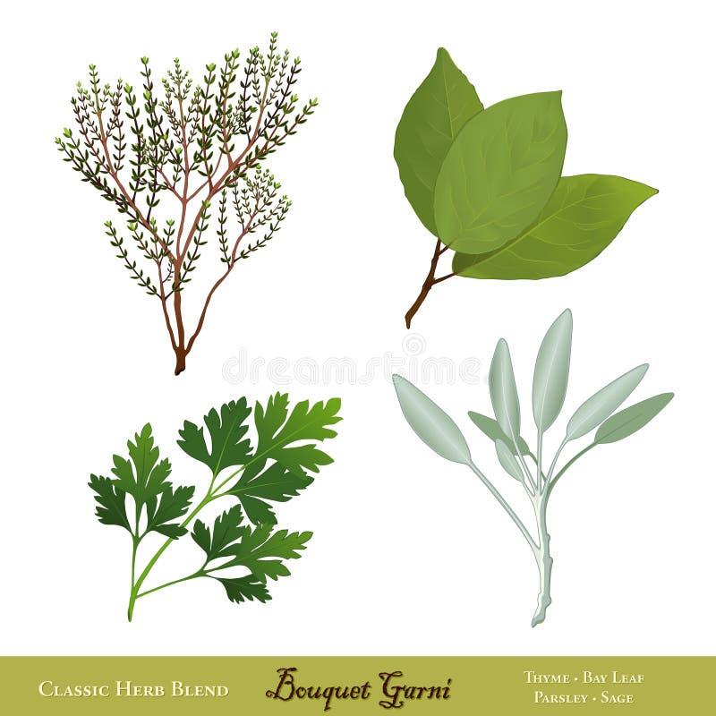Mélange d'herbe de Garni de bouquet illustration de vecteur