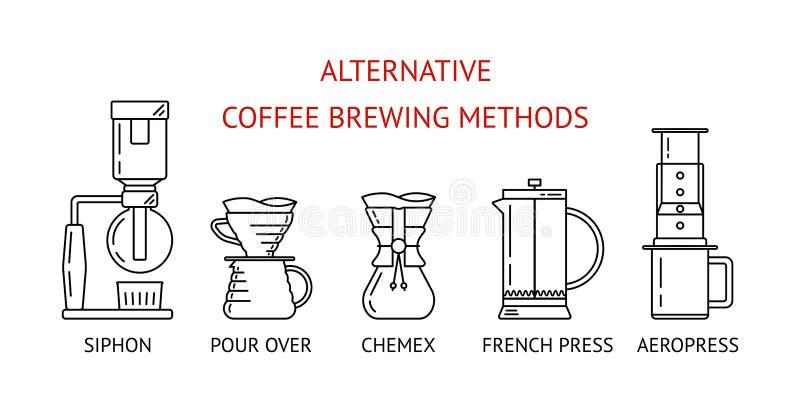 Méthodes alternatives de brassage de café Placez la ligne noire icônes de vecteur Le siphon, versent plus de, chemex, Français pr illustration stock