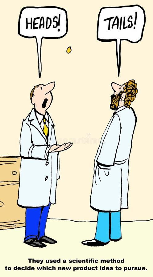 Método científico para determinar a introdução de produto novo ilustração do vetor