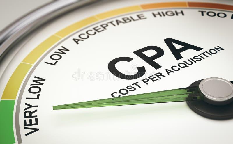 Métrica del márketing CPA Cost por la medida de la adquisición, adquiriendo a nuevos clientes stock de ilustración
