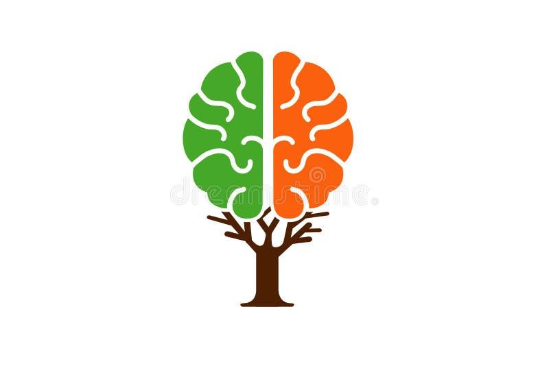 Móżdżkowa Drzewna loga projekta ilustracja ilustracji