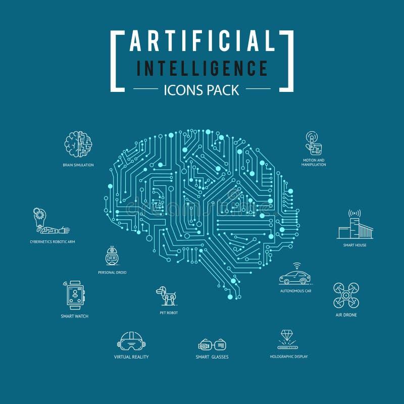 Móżdżkowa sztucznej inteligenci ikony paczka royalty ilustracja