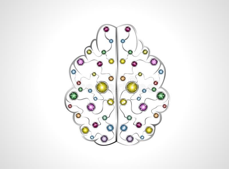 Móżdżkowe molekuły ilustracja wektor