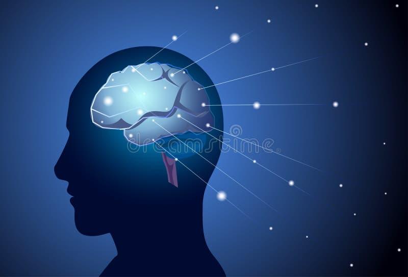 Móżdżkowej neuron aktywności medycyny inteligenci pojęcia Myślący sztandar Z kopii przestrzenią ilustracji