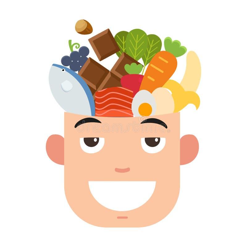 Móżdżkowej władzy jedzenie ilustracji