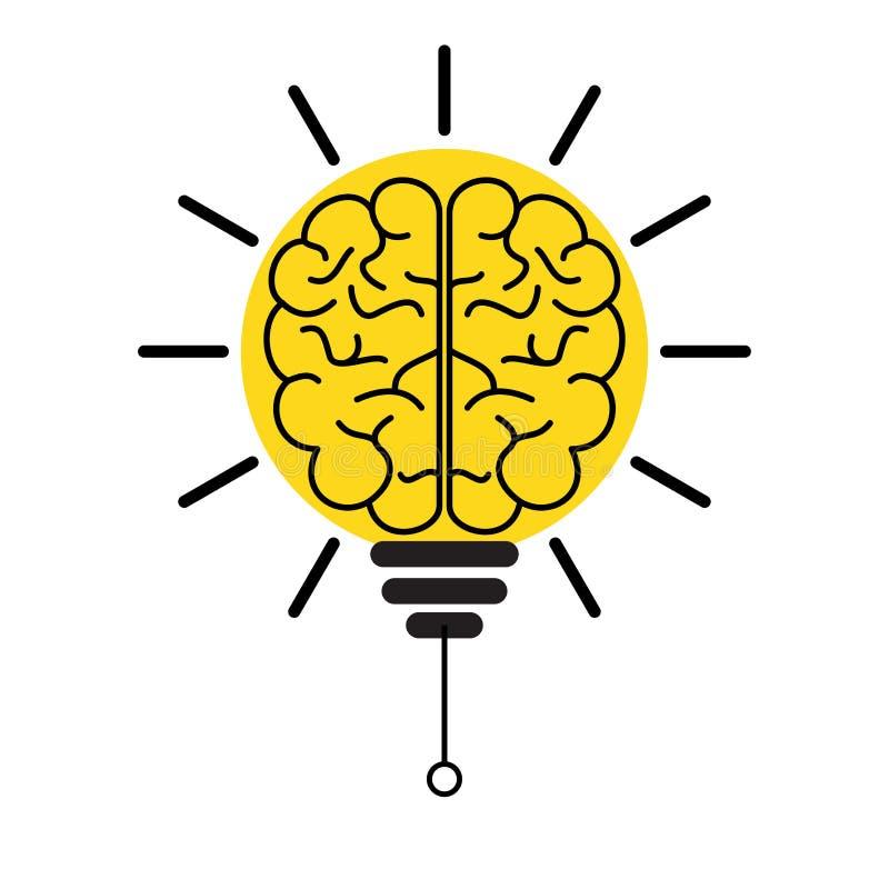 Móżdżkowy żarówki pojęcie innowacja i wyobraźnia royalty ilustracja