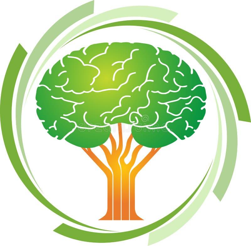 Móżdżkowy drzewny logo ilustracji