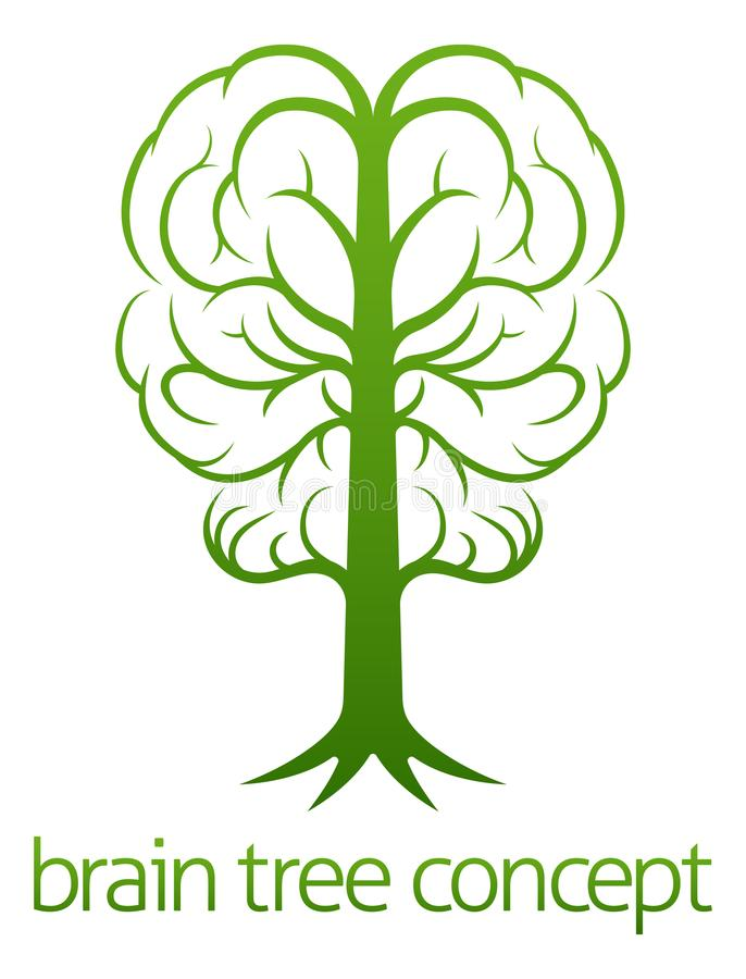 Móżdżkowy drzewny pojęcie ilustracja wektor
