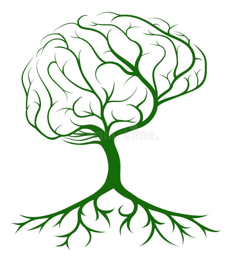 Móżdżkowy drzewo royalty ilustracja