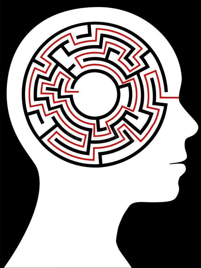 móżdżkowy kurendy głowy labiryntu łamigłówki radial royalty ilustracja