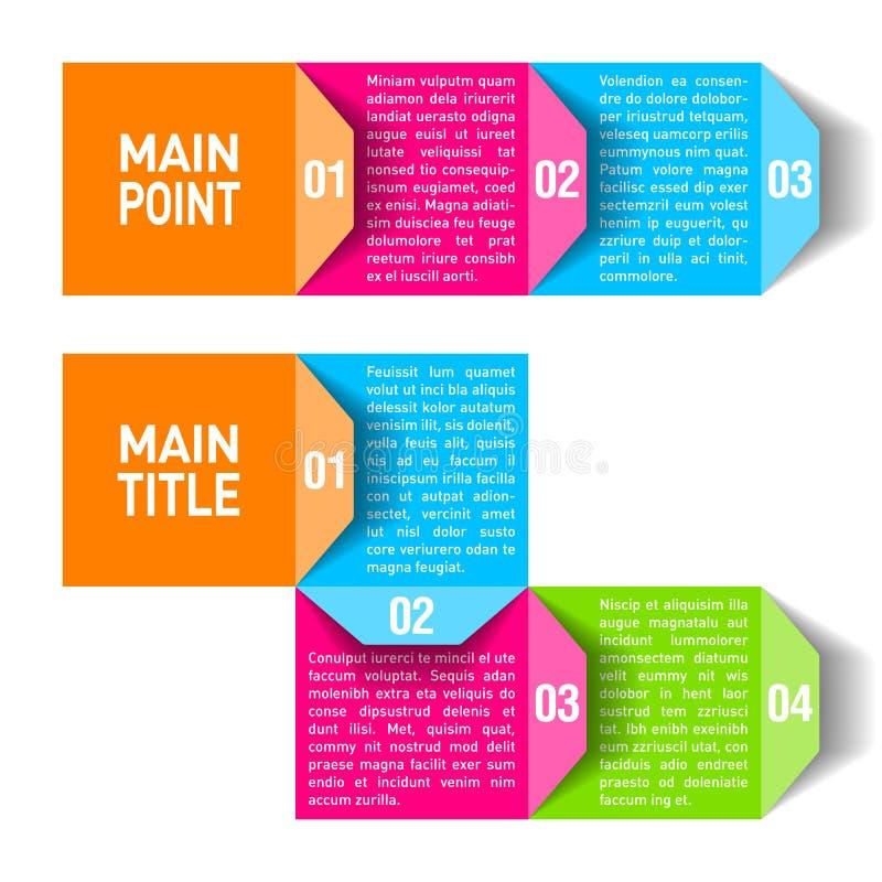 Módulo de la carta de proceso libre illustration