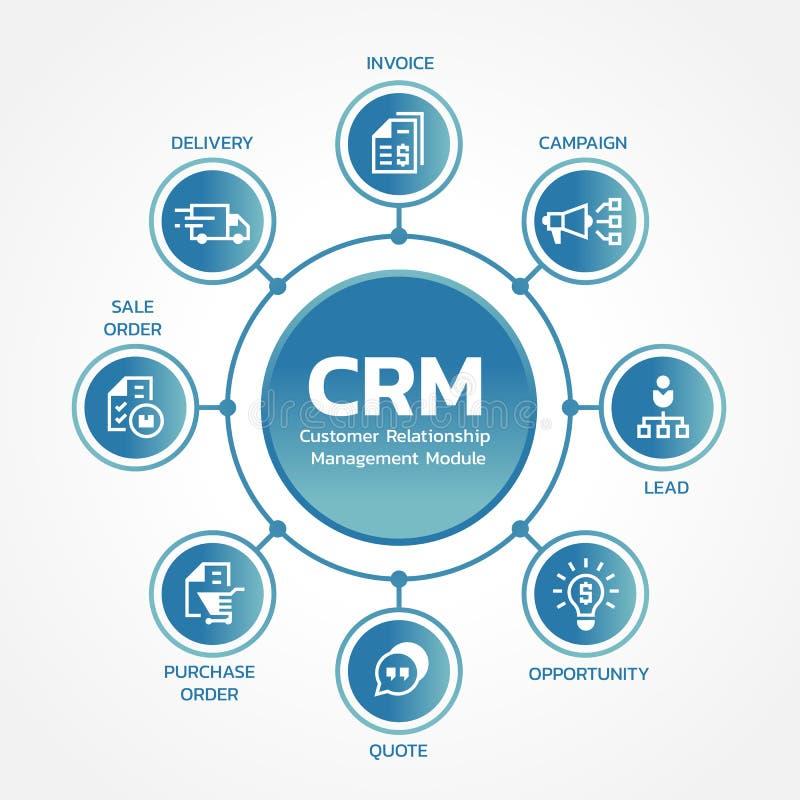 Módulos do gerenciamento de relacionamento com o cliente de CRM com linha projeto do vetor do sinal da carta do círculo e do ícon ilustração stock