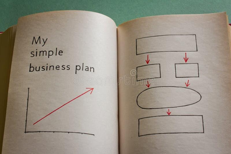 Mój prosty plan biznesowy obrazy stock