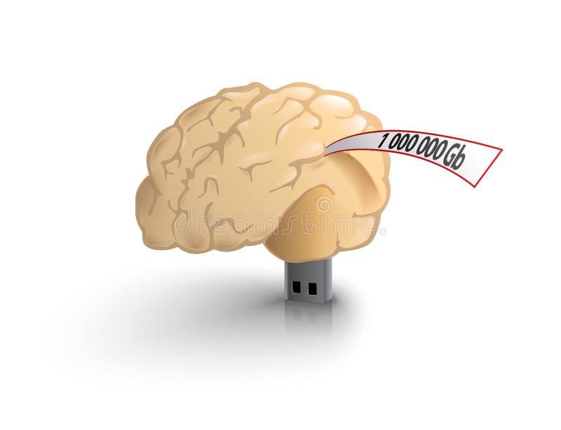 mózg błysk royalty ilustracja