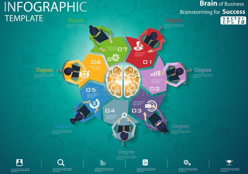 Mózg Biznesowy Brainstorming dla sukcesu nowożytnego projekta pojęcia i pomysłu Infographic Wektorowego ilustracyjnego szablonu z royalty ilustracja