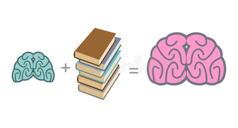 Mózg i książki Używa czytanie pamiętać książki na odizolować stack white Wektor ja royalty ilustracja
