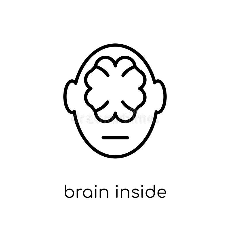 Mózg wśrodku ludzkiej głowy ikony Modny nowożytny płaski liniowy wektorowy b royalty ilustracja