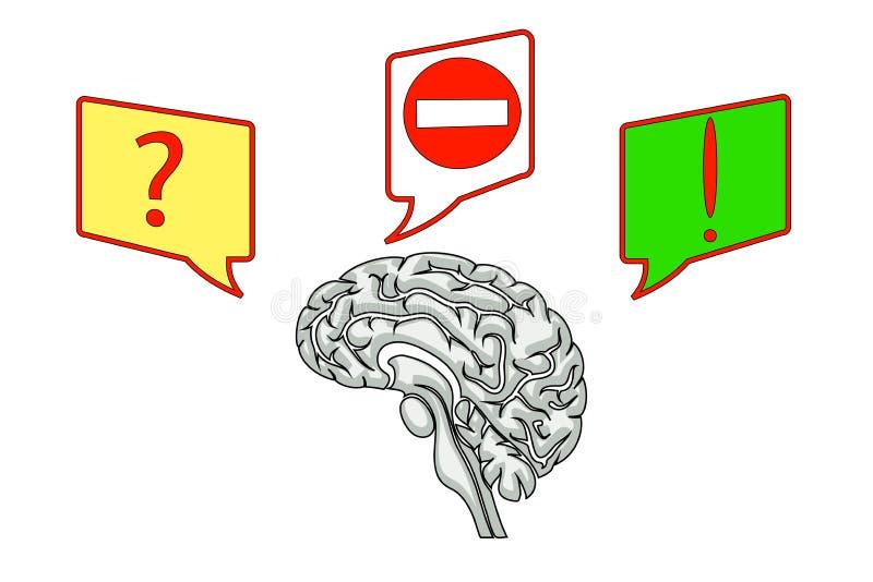 Mózg z ikonami pytania i pomysły ilustracja wektor