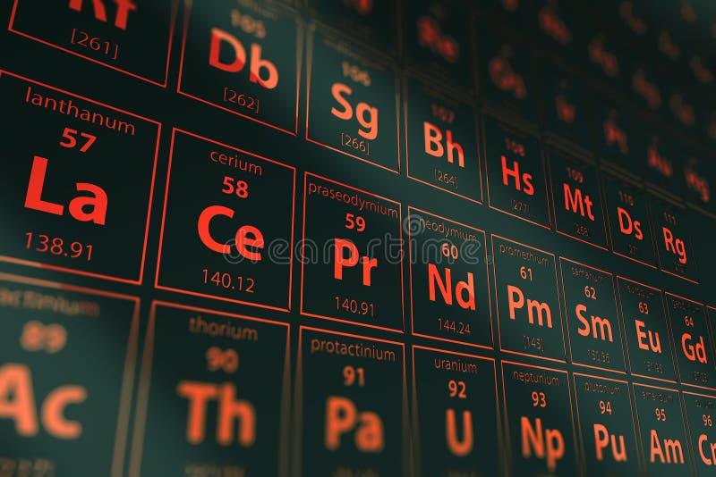 Mörker - röd periodisk tabell royaltyfria foton
