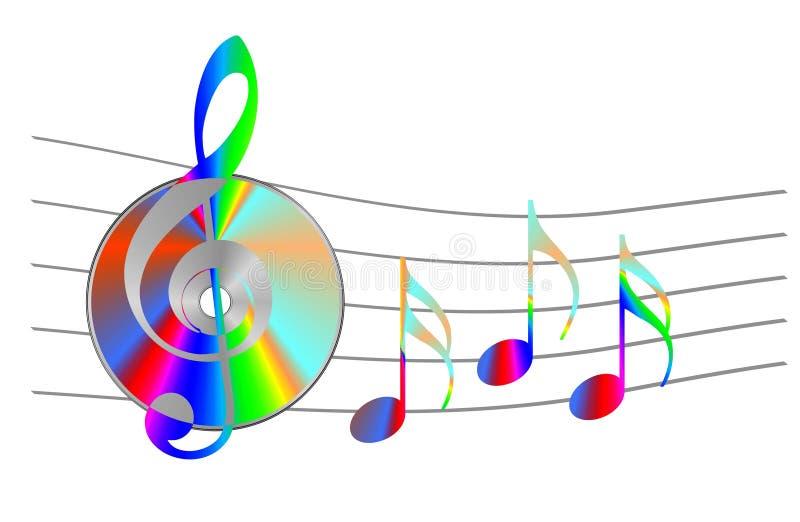 Música CD ilustración del vector