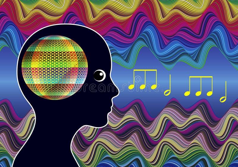 Música de extensión de la mente stock de ilustración