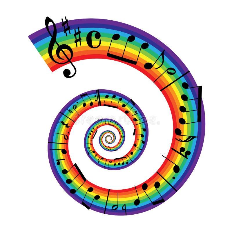 Música de hoja del arco iris ilustración del vector