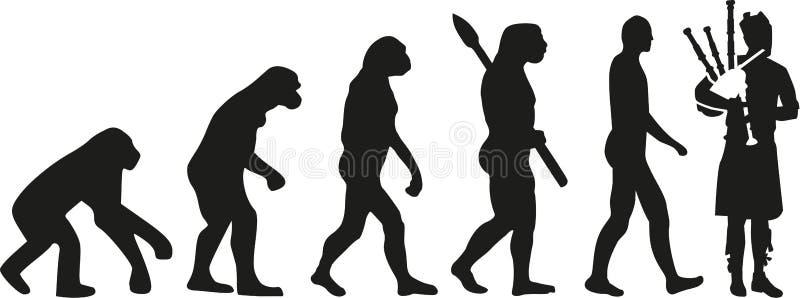 Música de la evolución de la gaita libre illustration