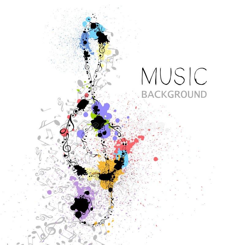 Música, projeto do sumário ilustração do vetor