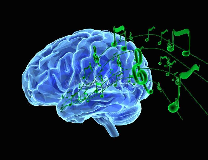 Música y cerebro ilustración del vector