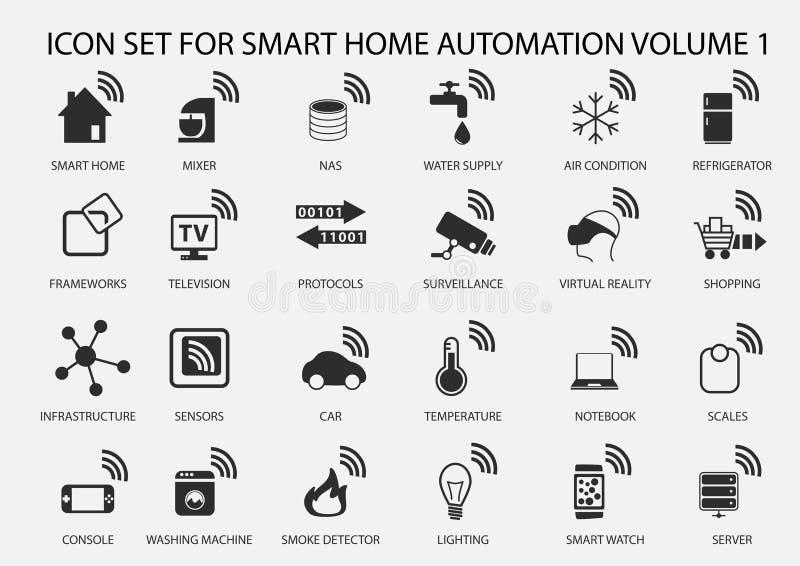Mądrze domowej automatyzaci ikona ustawiająca w płaskim projekcie ilustracja wektor