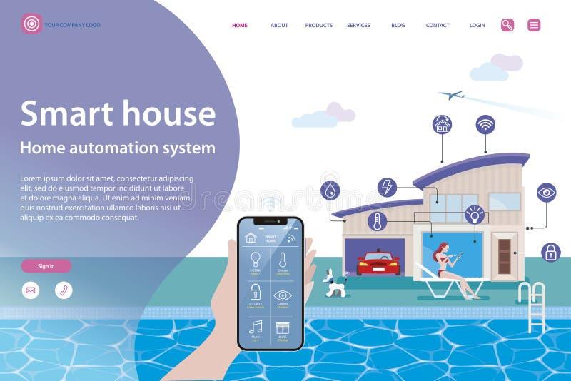 Mądrze Domowy Domowej automatyzacji system royalty ilustracja