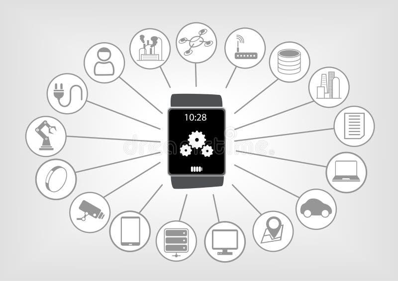 Mądrze zegarek ilustracja w płaskim projekcie z różnorodnymi ikonami na jasnopopielatym tle ilustracja wektor