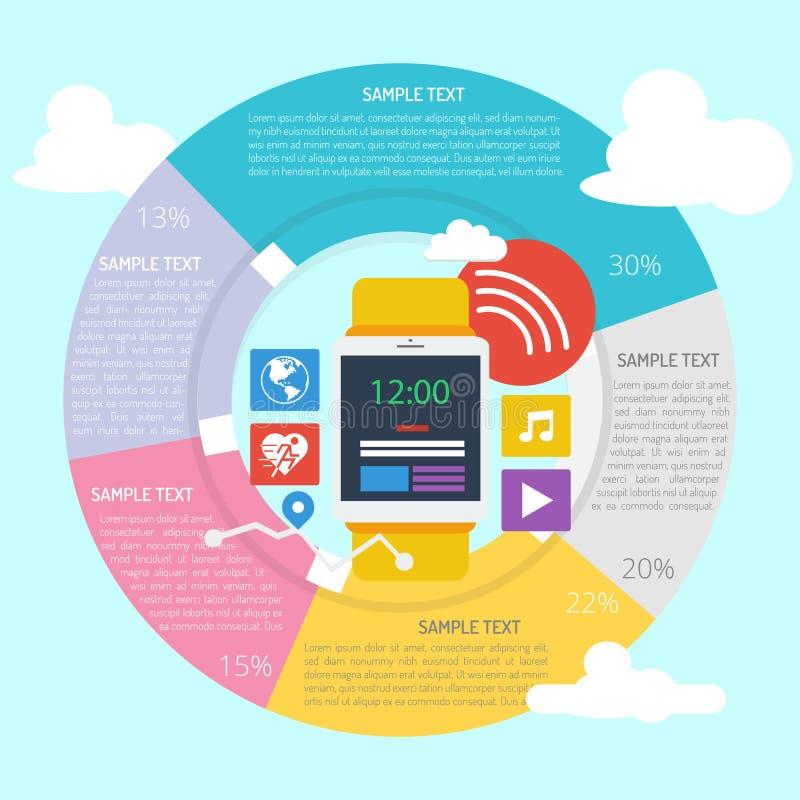 Mądrze zegarka Infographic diagram ilustracja wektor