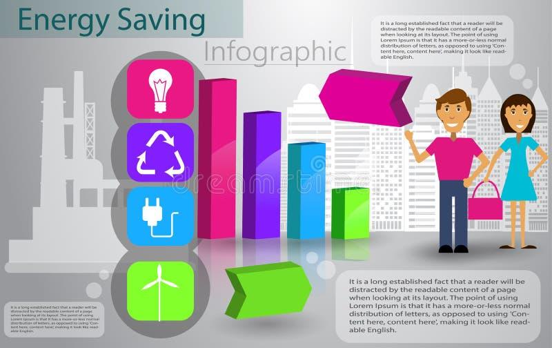 Mądrze zużycia energii infographic pojęcie ilustracja wektor