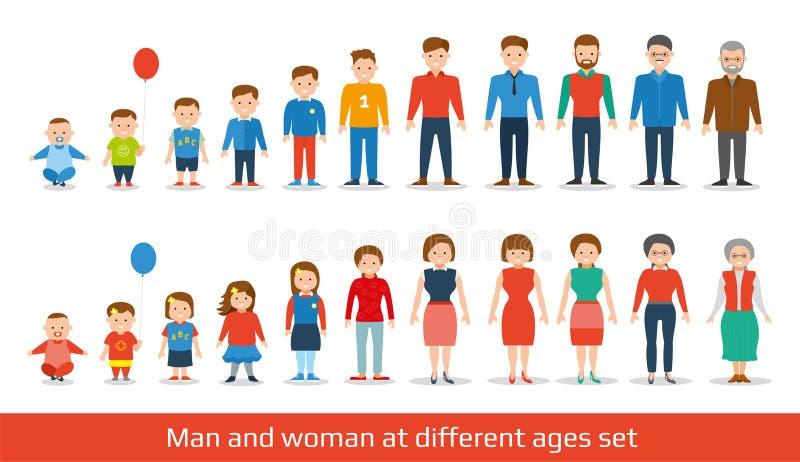 Mężczyzna i kobiety starzenia się set Ludzie pokoleń przy różnymi wiekami mieszkanie ilustracja wektor