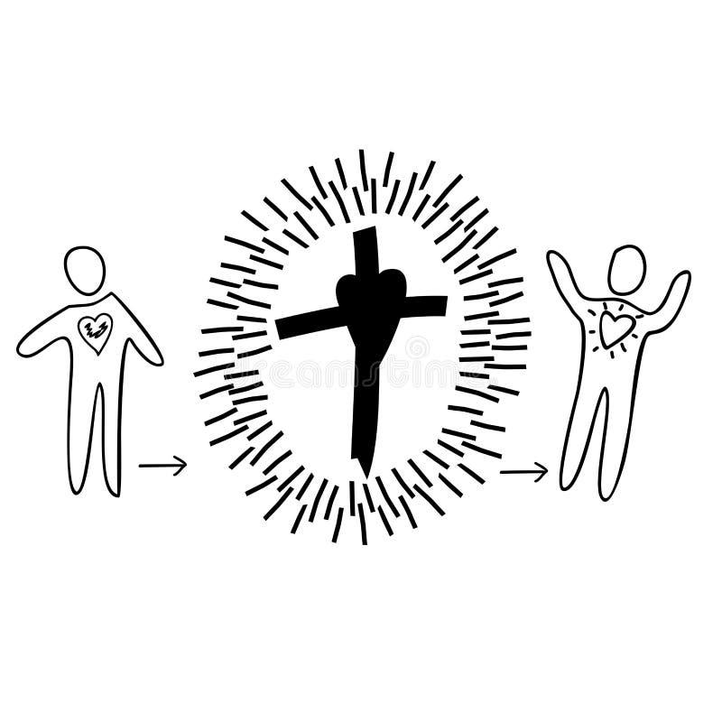 Mężczyzna komes krzyż i iść out nowy mężczyzna purified ilustracji