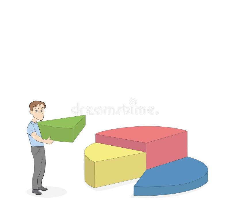 Mężczyzna trzyma kawałek diagram biznesowy pojęcie, osoba przynosi część zyski również zwrócić corel ilustracji wektora ilustracji