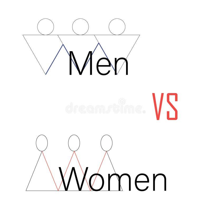 Mężczyzna vs Kobiety versus parawanowa wektorowa ilustracja royalty ilustracja