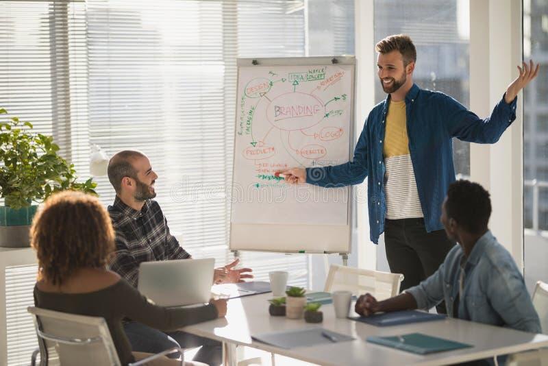 Męski kierownictwo wyjaśnia plany biznesowych jego coworkers na trzepnięcie mapie zdjęcie stock
