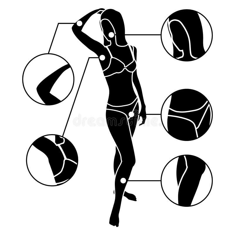Młodej kobiety czarna sylwetka trzyma jej rękę w górę i pokazuje underarm, twarz Epilacji i depilacji tereny ilustracji