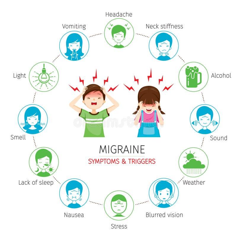 Młody Człowiek, dziewczyna Z migrena objawami I cyngle, ilustracja wektor