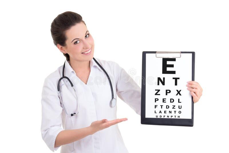 Młody kobiety lekarki oftalmolog i oko próbna mapa odizolowywająca fotografia royalty free