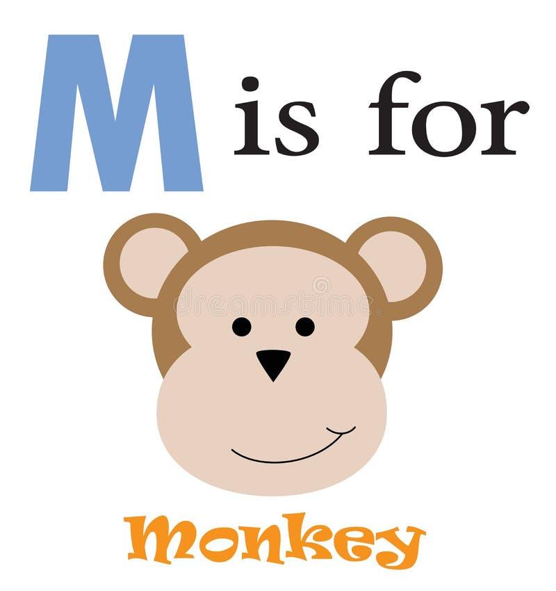 M для обезьяны бесплатная иллюстрация