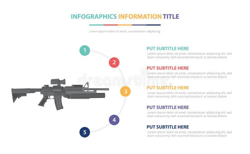 M-16 napadu riffle szablonu infographic pojęcie z pięć punktami spisuje i różnorodny kolor z czystym nowożytnym białym tłem - ilustracja wektor