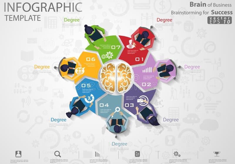 M?zg Biznesowy Brainstorming dla sukcesu nowo?ytnego projekta poj?cia i pomys?u Infographic Wektorowego ilustracyjnego szablonu z royalty ilustracja