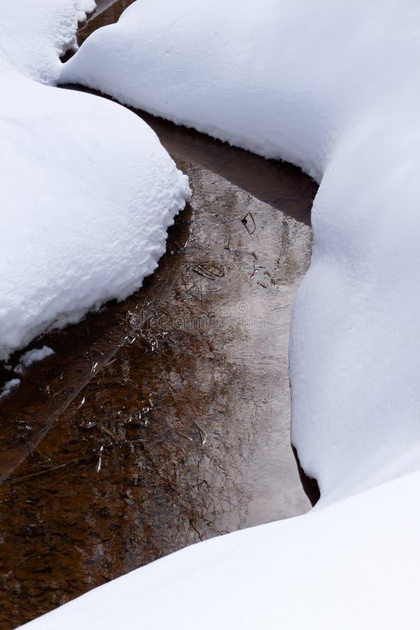 Mały strumień obrazek od Północnego Szwecja w lesie, dokąd odwilż zaczynał z niebieskim niebem w tle i zdjęcia stock