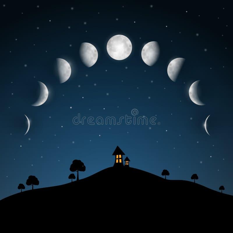 Maanfasen. Nachtlandschap. stock illustratie