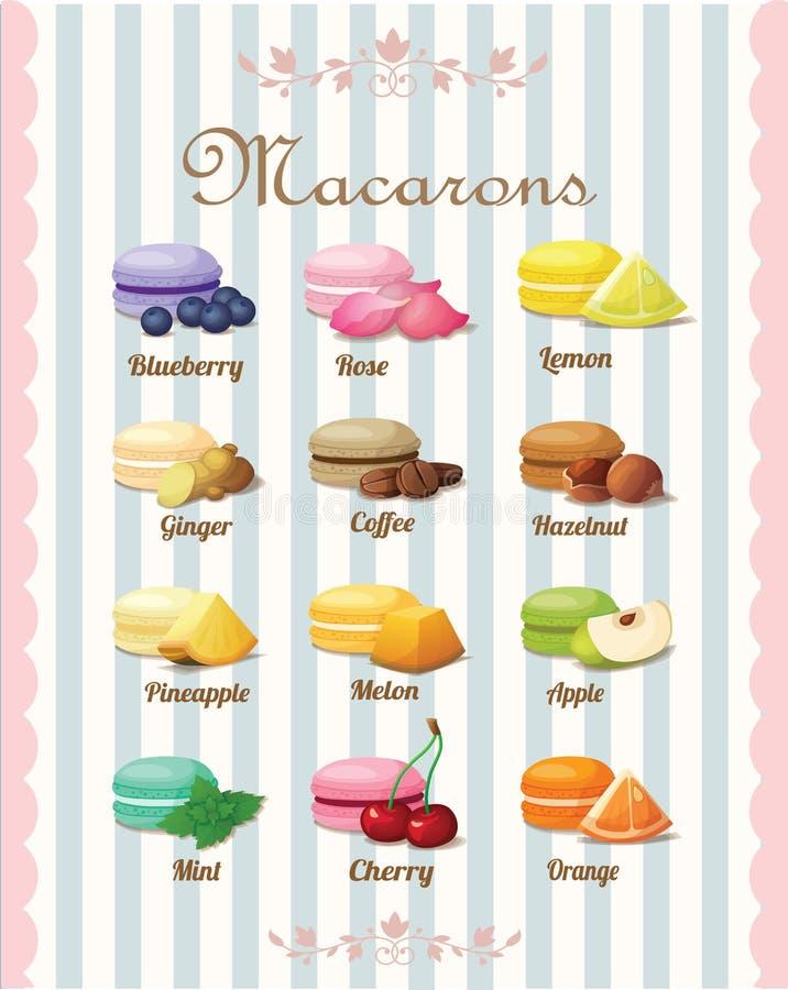Macaroon menu set royalty ilustracja